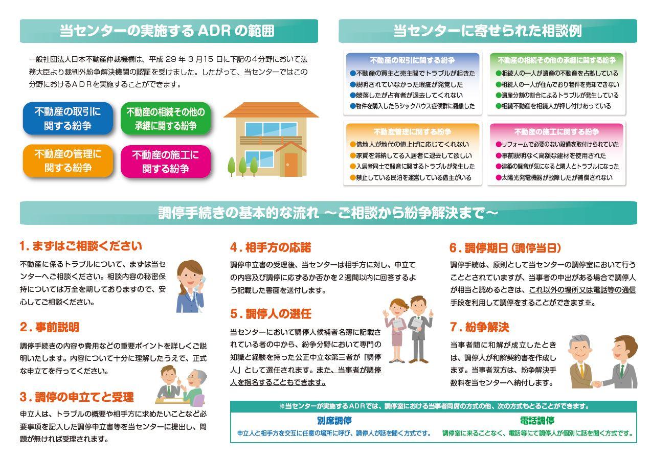 調停手続きご利用の手引き(裏) (1)